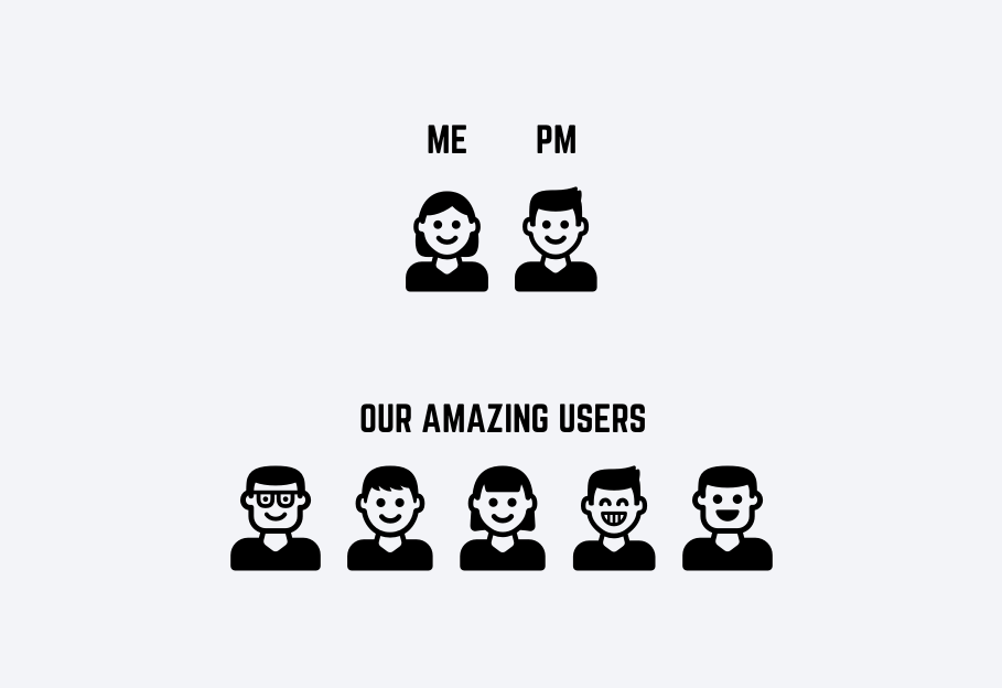icons representing myself, my Product Manager, and the 5 developers that participated in the project